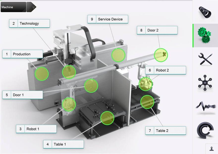 3D environment artcut programming